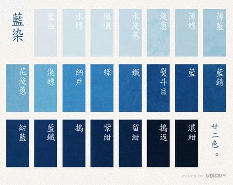 藍染めの色いろいろ